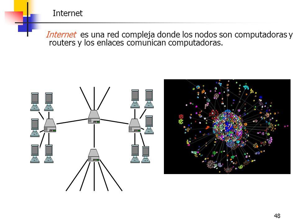 48 Internet es una red compleja donde los nodos son computadoras y routers y los enlaces comunican computadoras. Internet