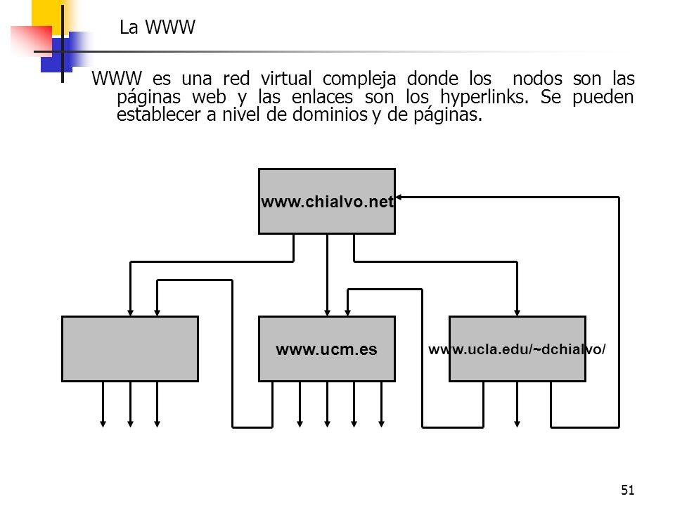 51 WWW es una red virtual compleja donde los nodos son las páginas web y las enlaces son los hyperlinks. Se pueden establecer a nivel de dominios y de