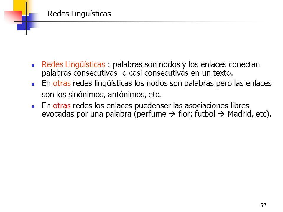 52 Redes Lingüísticas : palabras son nodos y los enlaces conectan palabras consecutivas o casi consecutivas en un texto. En otras redes lingüísticas l