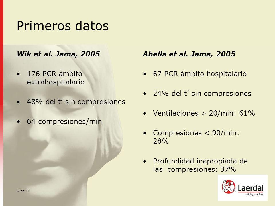 Slide:11 Primeros datos Wik et al. Jama, 2005. 176 PCR ámbito extrahospitalario 48% del t sin compresiones 64 compresiones/min Abella et al. Jama, 200
