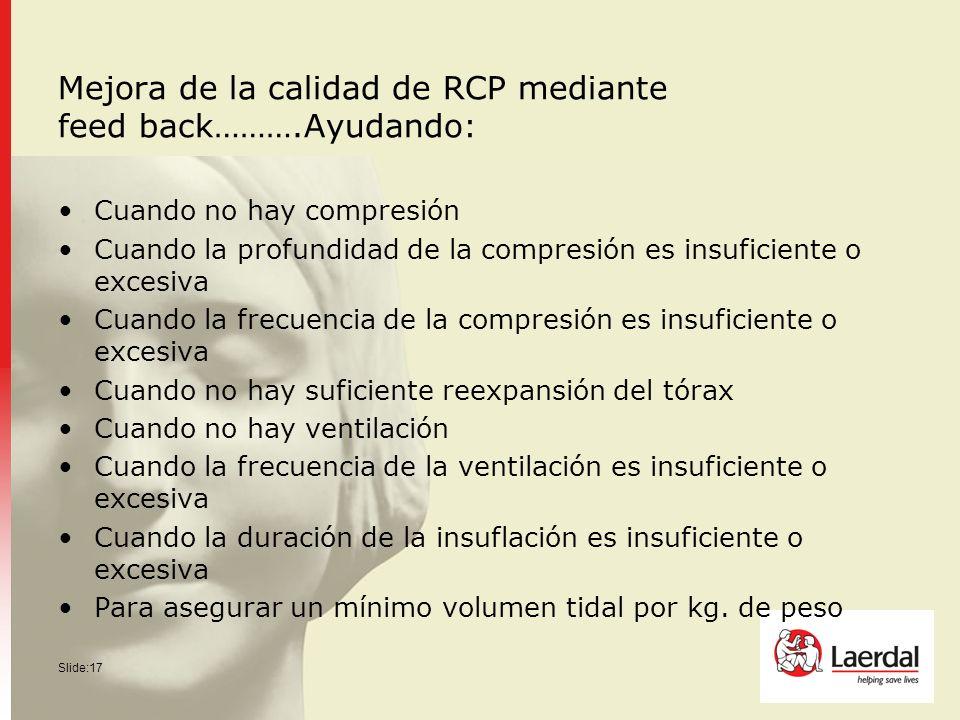 Slide:17 Mejora de la calidad de RCP mediante feed back……….Ayudando: Cuando no hay compresión Cuando la profundidad de la compresión es insuficiente o