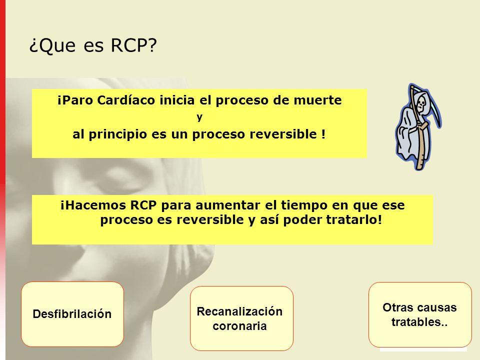 Slide:2 ¿Que es RCP? ¡Paro Cardíaco inicia el proceso de muerte y al principio es un proceso reversible ! ¡Hacemos RCP para aumentar el tiempo en que