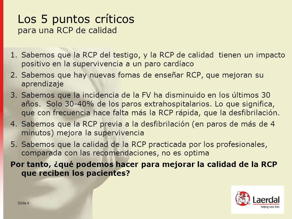 Slide:4 Los 5 puntos críticos para una RCP de calidad 1.Sabemos que la RCP del testigo, y la RCP de calidad tienen un impacto positivo en la supervive