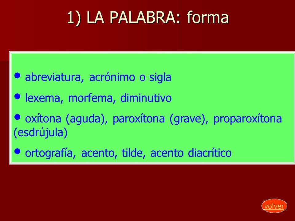 1) LA PALABRA: forma abreviatura, acrónimo o sigla lexema, morfema, diminutivo oxítona (aguda), paroxítona (grave), proparoxítona (esdrújula) ortograf