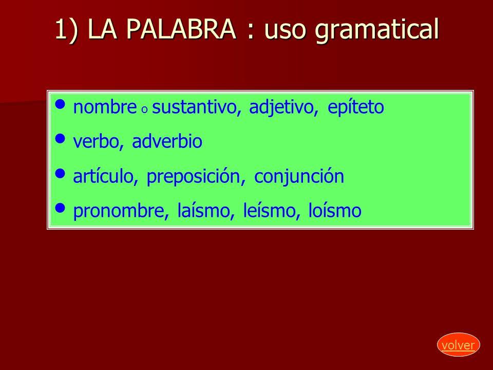 1) LA PALABRA : uso gramatical nombre o sustantivo, adjetivo, epíteto verbo, adverbio artículo, preposición, conjunción pronombre, laísmo, leísmo, loí