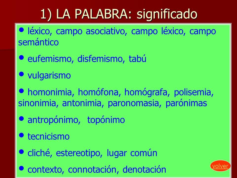1) LA PALABRA: significado léxico, campo asociativo, campo léxico, campo semántico eufemismo, disfemismo, tabú vulgarismo homonimia, homófona, homógra