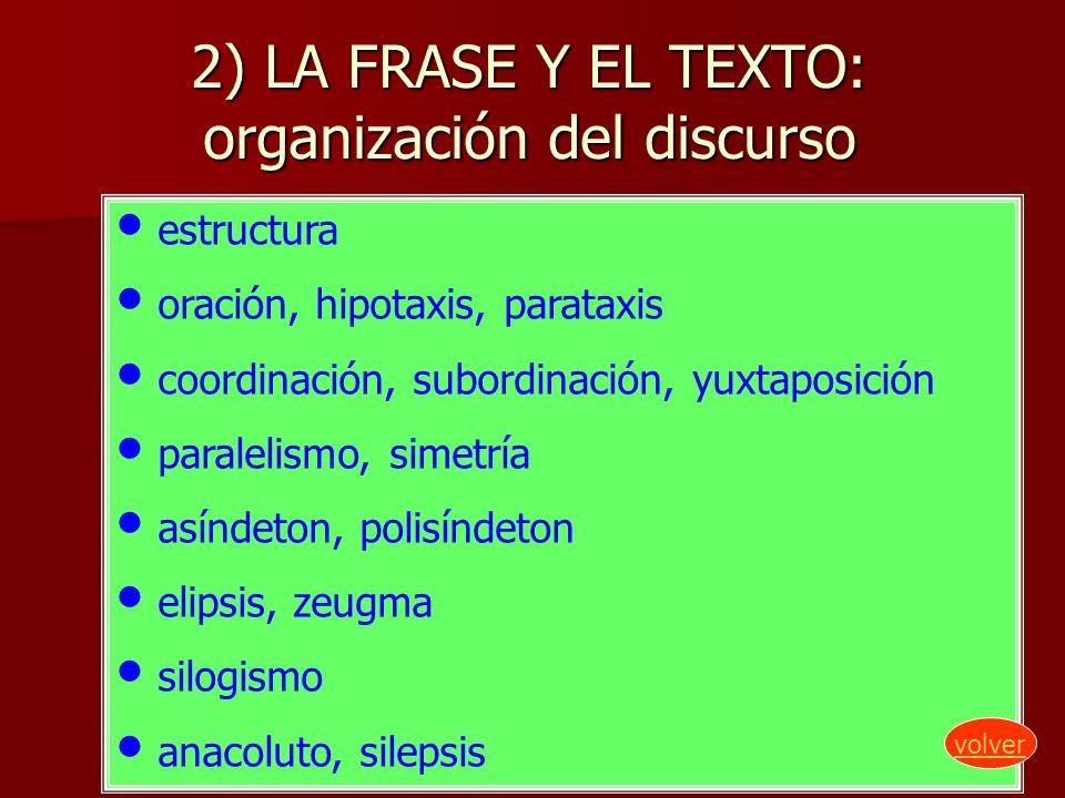 2) LA FRASE Y EL TEXTO: organización del discurso estructura oración, hipotaxis, parataxis coordinación, subordinación, yuxtaposición paralelismo, sim