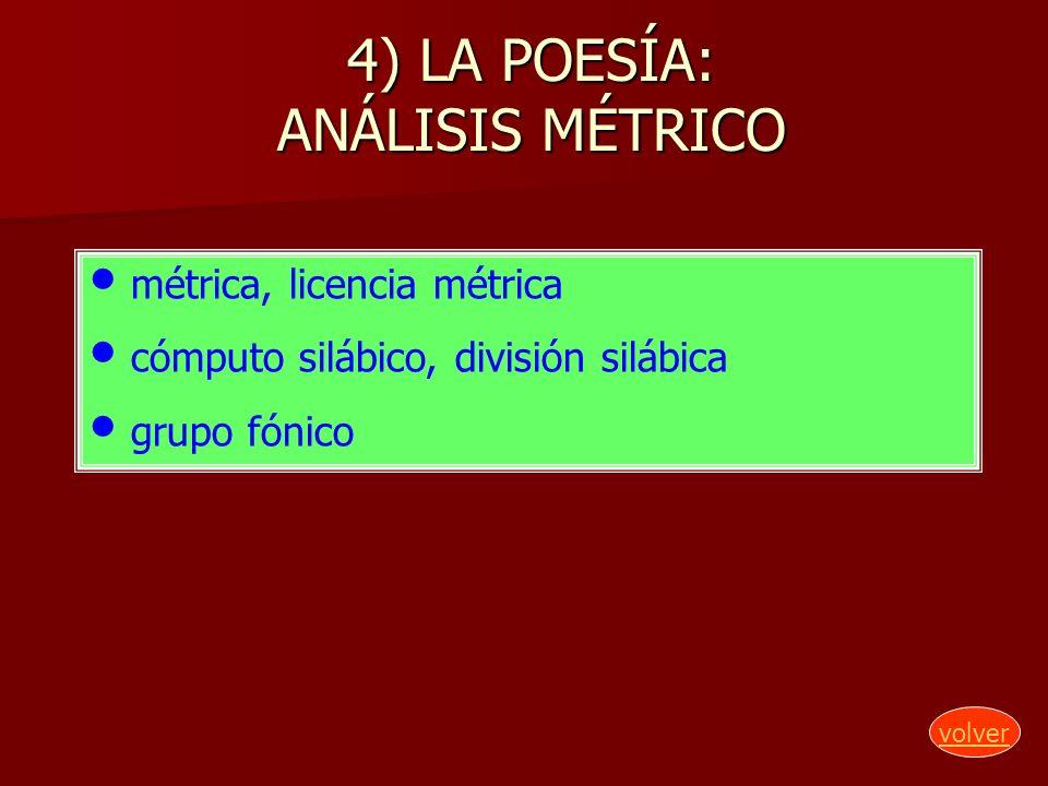 4) LA POESÍA: ANÁLISIS MÉTRICO métrica, licencia métrica cómputo silábico, división silábica grupo fónico volver