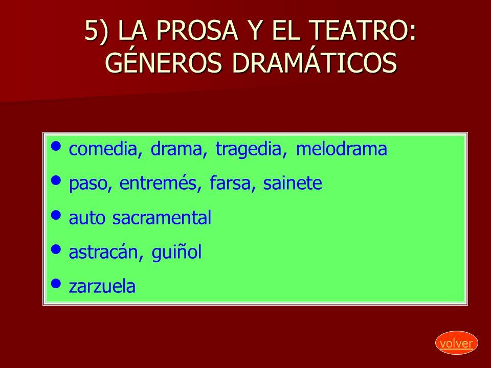 5) LA PROSA Y EL TEATRO: GÉNEROS DRAMÁTICOS comedia, drama, tragedia, melodrama paso, entremés, farsa, sainete auto sacramental astracán, guiñol zarzu