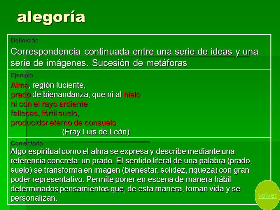alegoría Definición Correspondencia continuada entre una serie de ideas y una serie de imágenes. Sucesión de metáforas Ejemplo Alma, región luciente,