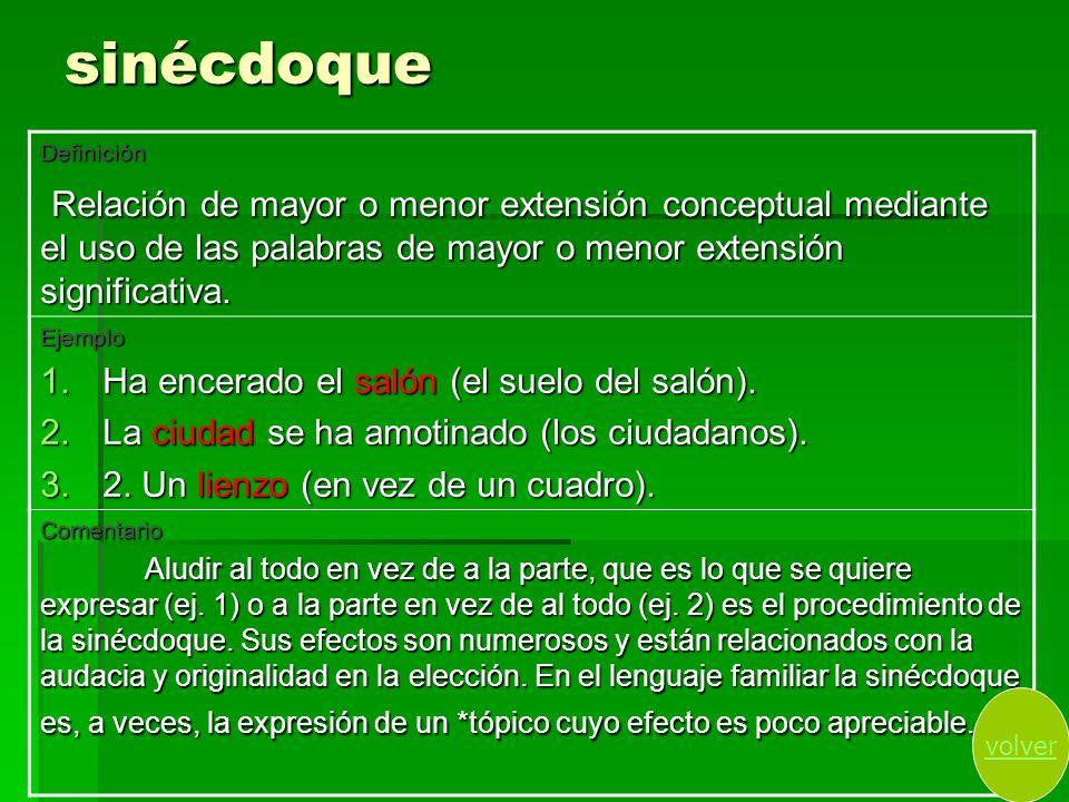 sinécdoque Definición Relación de mayor o menor extensión conceptual mediante el uso de las palabras de mayor o menor extensión significativa. Relació