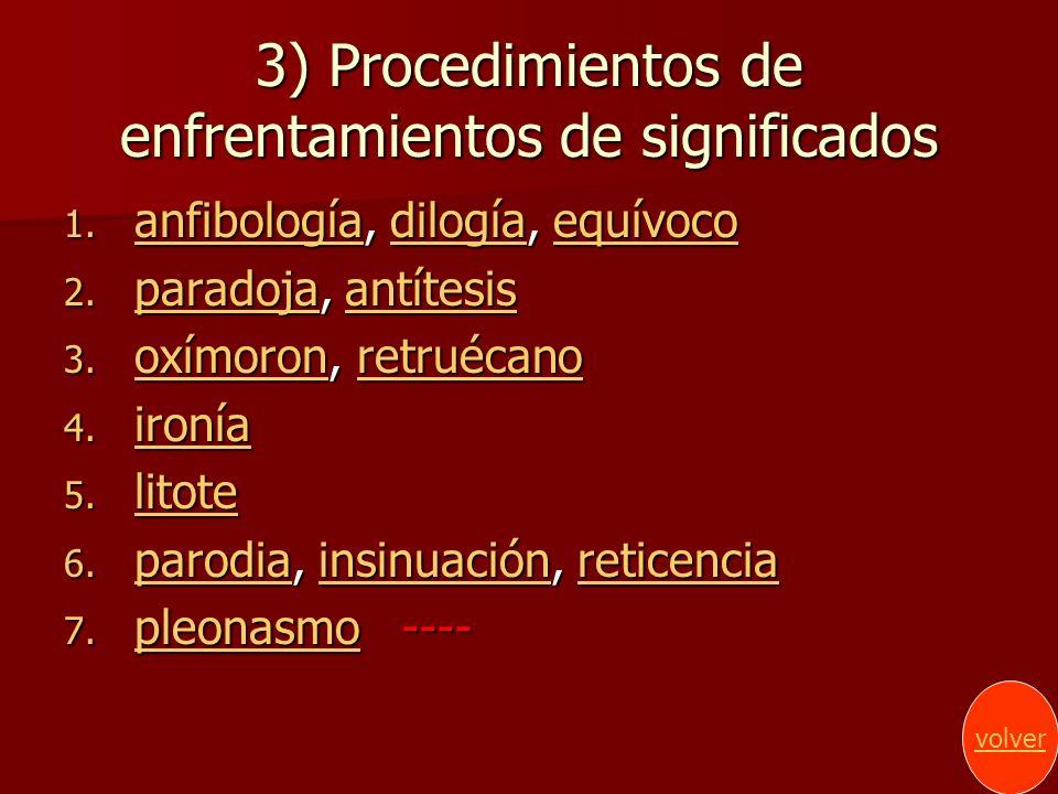 3) Procedimientos de enfrentamientos de significados 1. anfibología, dilogía, equívoco anfibologíadilogíaequívoco anfibologíadilogíaequívoco 2. parado