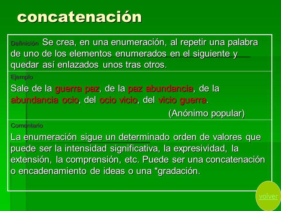 concatenación Definición Se crea, en una enumeración, al repetir una palabra de uno de los elementos enumerados en el siguiente y quedar así enlazados