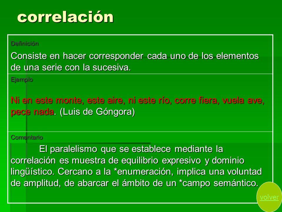 correlación Definición Consiste en hacer corresponder cada uno de los elementos de una serie con la sucesiva. Ejemplo Ni en este monte, este aire, ni