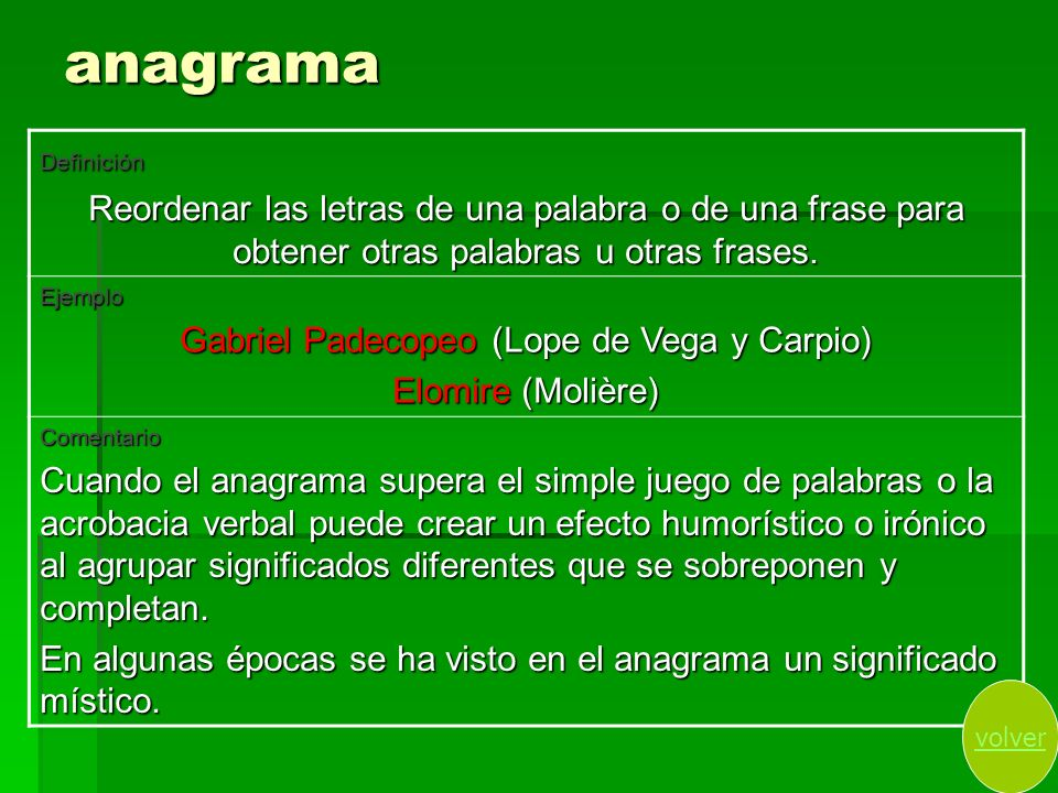 anagrama Definición Reordenar las letras de una palabra o de una frase para obtener otras palabras u otras frases. Ejemplo Gabriel Padecopeo (Lope de