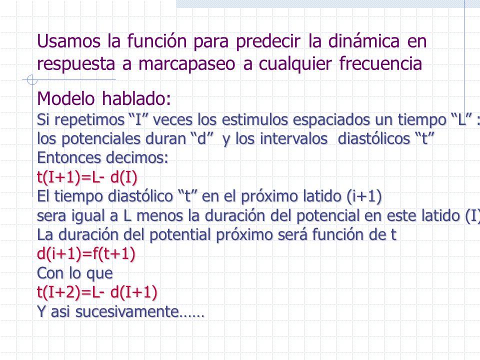 Duracion d Tiempo diastólico t Tres escenarios, tres tipos de bifurcaciones Pendiente > 1 1 >Pendiente Pendiente <=0 Pendiente > 0 Duracion d Tiempo diastólico t Duracion d Tiempo diastólico t Period doubling Period adding Tangente Tipo de funcion Bifurcacion 1:1 2:2 4:4 … 2:1 4:2 … 3:1 6:2 1:1 2:1 3:1 4:1 5:1 6:1 4:1 5:1 6:1...n+1:1 1:0 2:1 1:1 3:1 3:2 3:1 3:2 5:2 5:3 5:2 5:3 Sigue n+N : m+M
