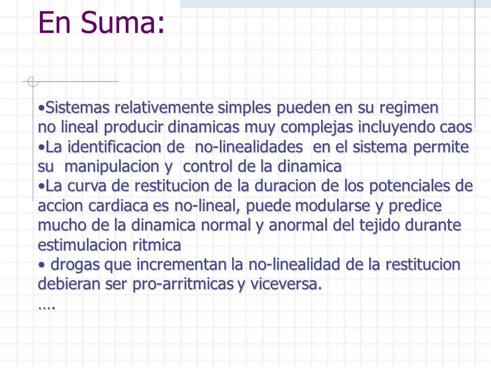 En Suma: Sistemas relativemente simples pueden en su regimenSistemas relativemente simples pueden en su regimen no lineal producir dinamicas muy complejas incluyendo caos La identificacion de no-linealidades en el sistema permite su manipulacion y control de la dinamicaLa identificacion de no-linealidades en el sistema permite su manipulacion y control de la dinamica La curva de restitucion de la duracion de los potenciales de accion cardiaca es no-lineal, puede modularse y predice mucho de la dinamica normal y anormal del tejido durante estimulacion ritmicaLa curva de restitucion de la duracion de los potenciales de accion cardiaca es no-lineal, puede modularse y predice mucho de la dinamica normal y anormal del tejido durante estimulacion ritmica drogas que incrementan la no-linealidad de la restitucion debieran ser pro-arritmicas y viceversa.