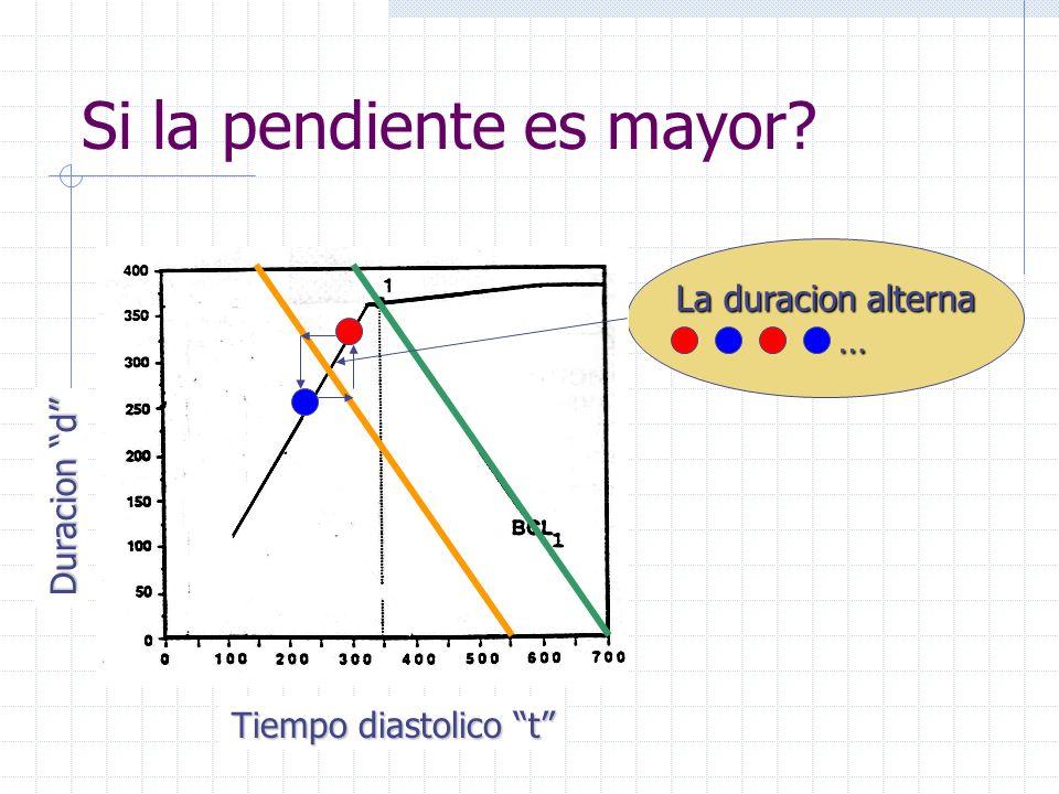 Comparacion numerical model