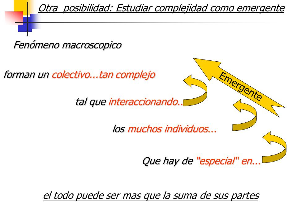 forman un colectivo...tan complejo tal que interaccionando... los muchos individuos... Que hay de especial en... Otra posibilidad: Estudiar complejida