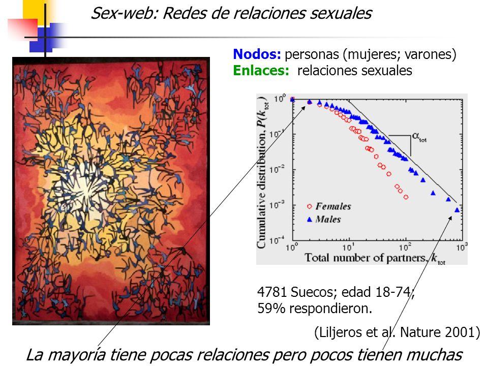 Sex-web: Redes de relaciones sexuales Nodos: personas (mujeres; varones) Enlaces: relaciones sexuales (Liljeros et al. Nature 2001) 4781 Suecos; edad