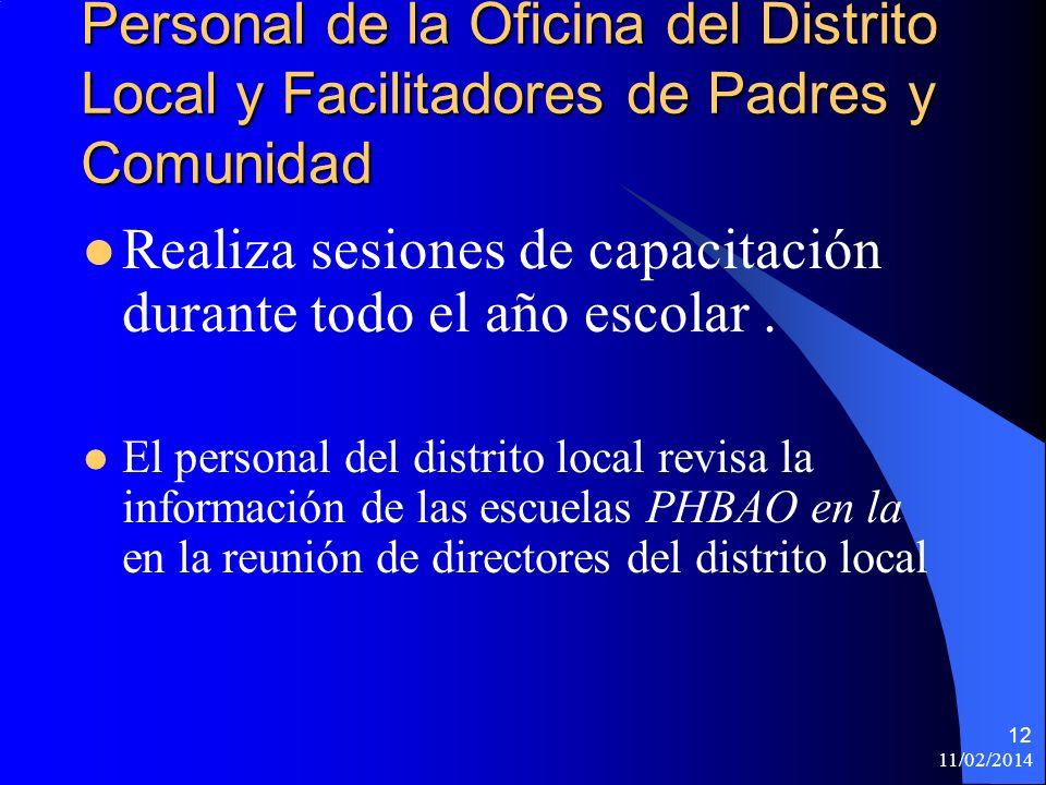 11/02/2014 12 Personal de la Oficina del Distrito Local y Facilitadores de Padres y Comunidad Realiza sesiones de capacitación durante todo el año escolar.