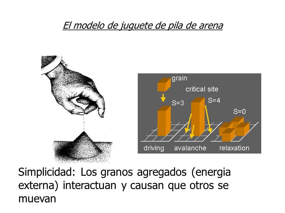 Simplicidad: Los granos agregados (energia externa) interactuan y causan que otros se muevan El modelo de juguete de pila de arena