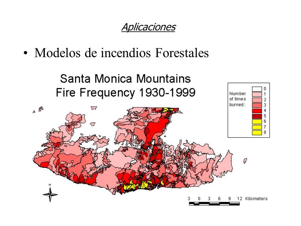 Aplicaciones Modelos de incendios Forestales