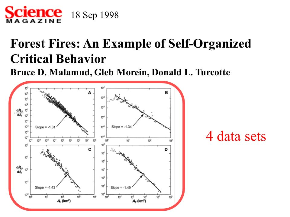 Forest Fires: An Example of Self-Organized Critical Behavior Bruce D. Malamud, Gleb Morein, Donald L. Turcotte 18 Sep 1998 4 data sets