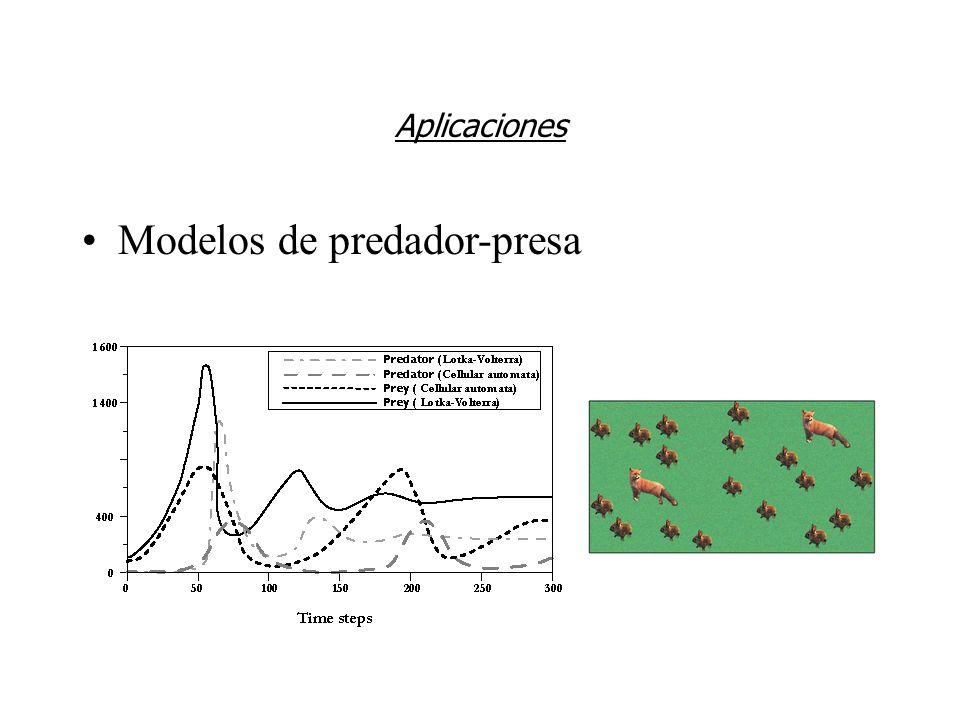 Aplicaciones Modelos de predador-presa