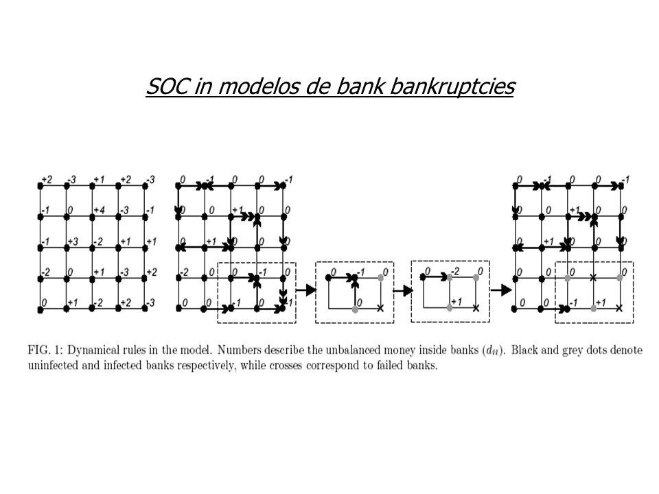 SOC in modelos de bank bankruptcies