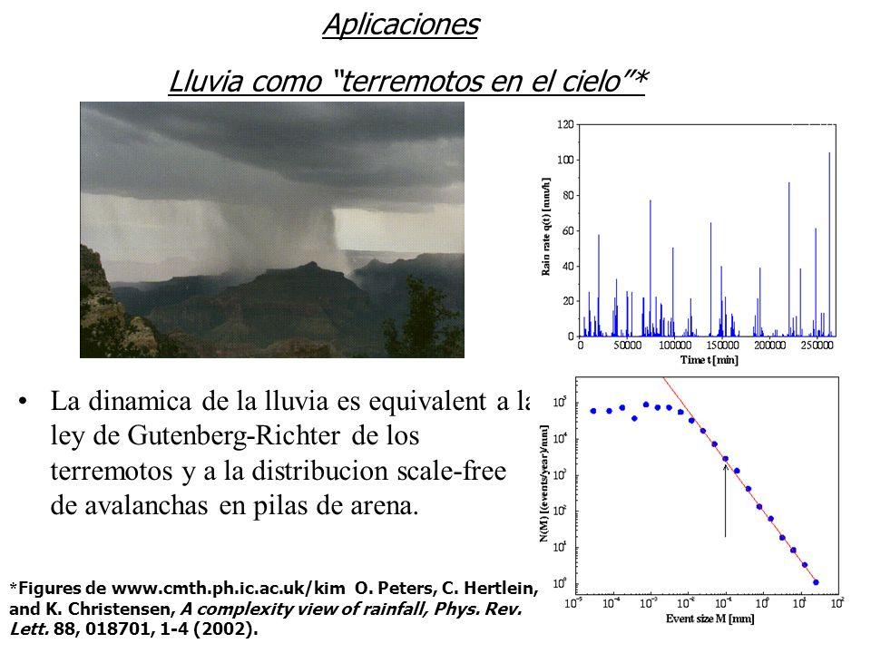 Aplicaciones Lluvia como terremotos en el cielo* La dinamica de la lluvia es equivalent a la ley de Gutenberg-Richter de los terremotos y a la distrib
