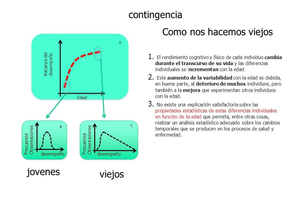 1. El rendimiento cognitivo y físico de cada individuo cambia durante el transcurso de su vida y las diferencias individuales se incrementan con la ed