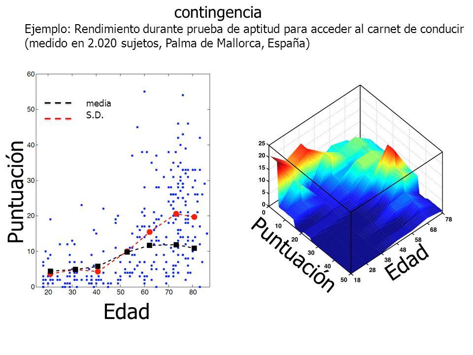 Scale Invariance (time) Magnetization muestra fluctuationes temporales complejas fractales en el tiempo) Las distribucion de las islas es una power law (fractales en el espacio) Solamente cuando T = T c