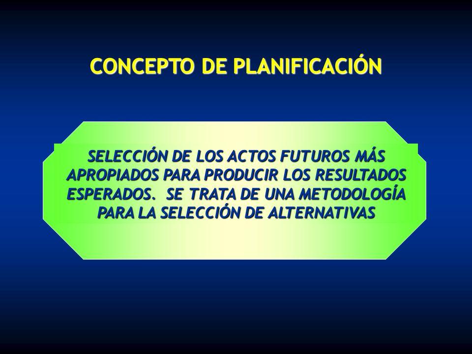 La planificación permite definir fechas de siembra, así como asignar por cada socio y de acuerdo a la cantidad de tierra disponible, los cupos o cuotas de producción, de manera que podamos cumplir con los compromisos adquiridos con el mercado.