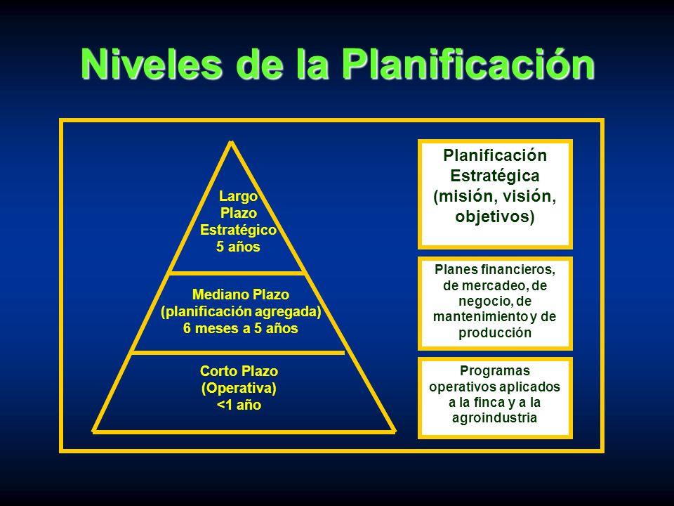Pasos para la planificación agroindustrial: Descripción de los recursos con los que cuenta: Detallar el equipo con el que se cuenta y los recursos energéticos y de agua.