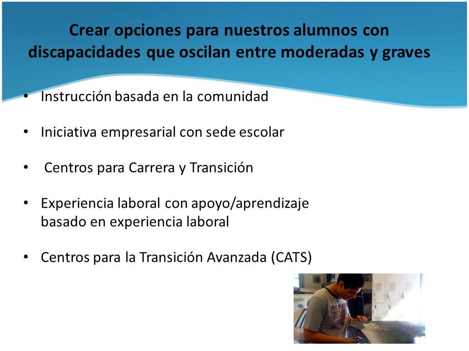 Crear opciones para nuestros alumnos con discapacidades que oscilan entre moderadas y graves Instrucción basada en la comunidad Iniciativa empresarial