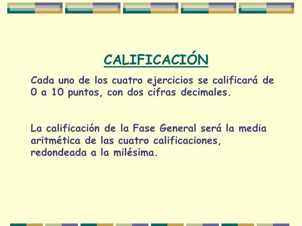 CALIFICACIÓN Cada uno de los cuatro ejercicios se calificará de 0 a 10 puntos, con dos cifras decimales. La calificación de la Fase General será la me