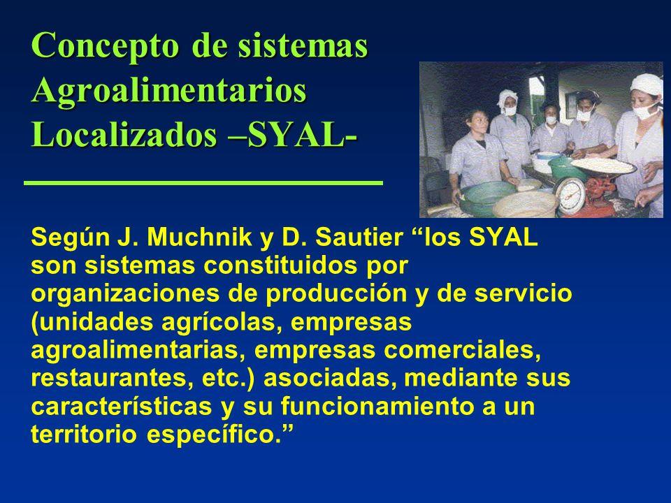 Concepto de sistemas Agroalimentarios Localizados –SYAL- Según J.