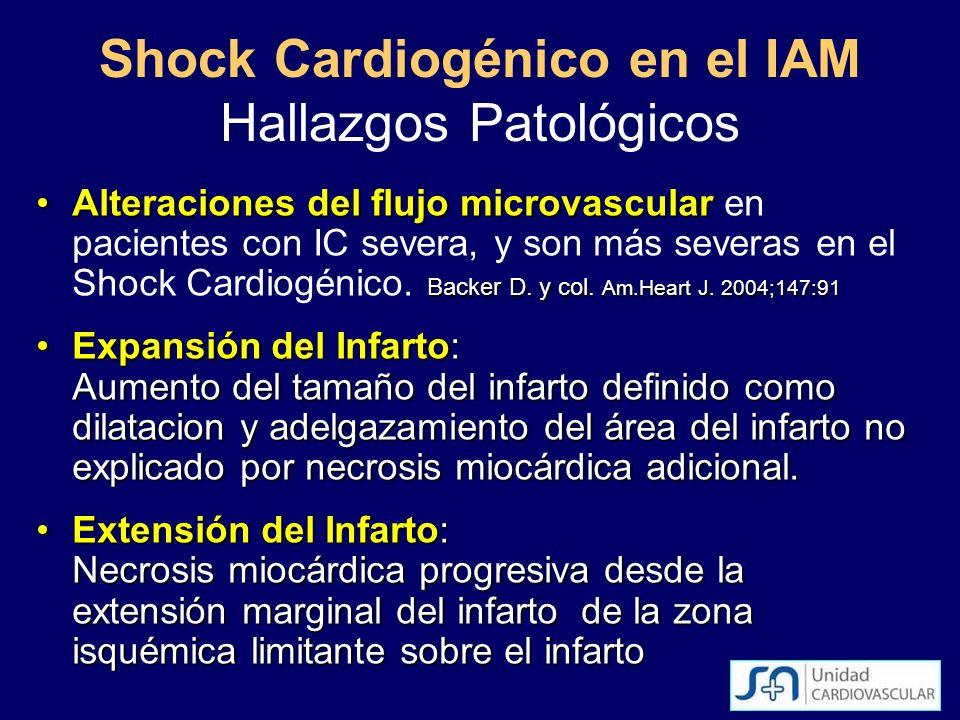 Alteraciones del flujo microvascular Backer D. y col. Am.Heart J. 2004;147:91Alteraciones del flujo microvascular en pacientes con IC severa, y son má