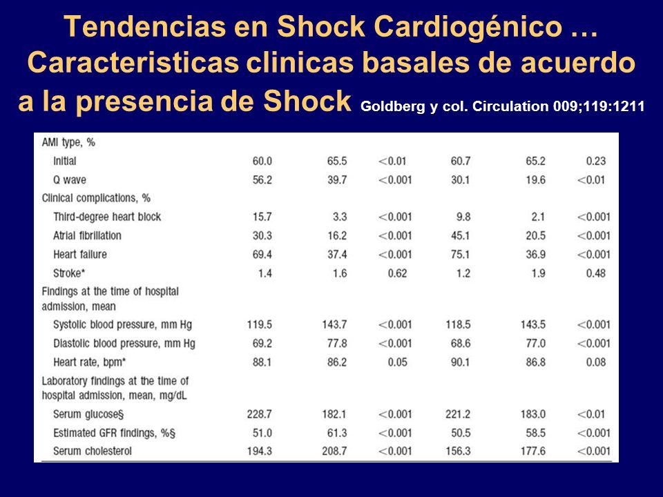 Tendencias en Shock Cardiogénico … Caracteristicas clinicas basales de acuerdo a la presencia de Shock Goldberg y col. Circulation 009;119:1211