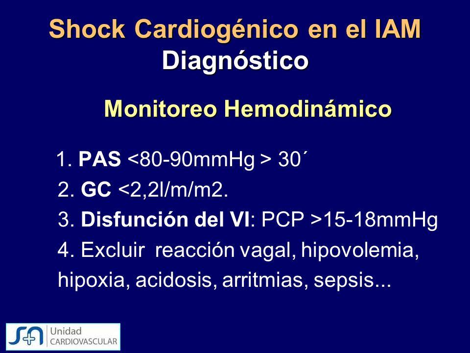 Shock Cardiogénico en el IAM Diagnóstico Monitoreo Hemodinámico 1. PAS 30´ 2. GC 15-18mmHg 4. Excluir reacción vagal, hipovolemia, hipoxia, acidosis,