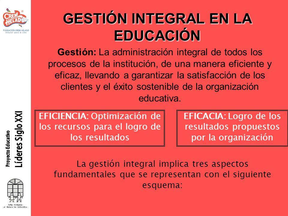 GESTIÓN INTEGRAL EN LA EDUCACIÓN Gestión: La administración integral de todos los procesos de la institución, de una manera eficiente y eficaz, llevan
