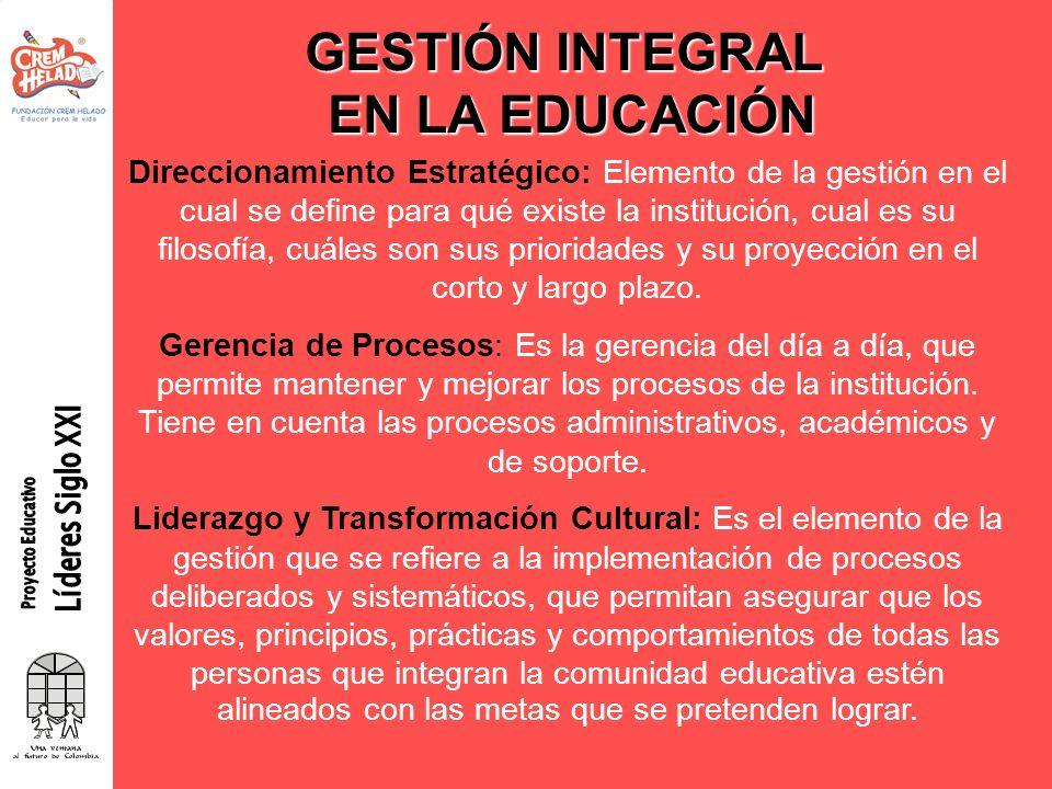 GESTIÓN INTEGRAL EN LA EDUCACIÓN Direccionamiento Estratégico: Elemento de la gestión en el cual se define para qué existe la institución, cual es su