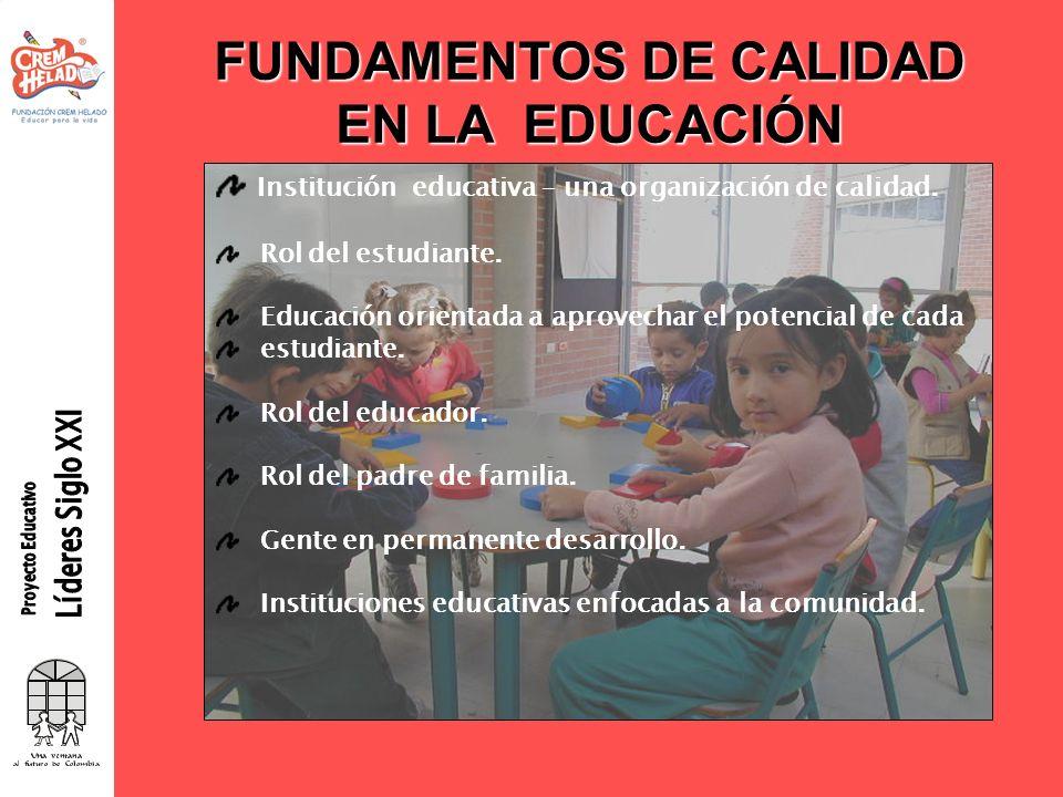 Institución educativa – una organización de calidad. Rol del estudiante. Educación orientada a aprovechar el potencial de cada estudiante. Rol del edu
