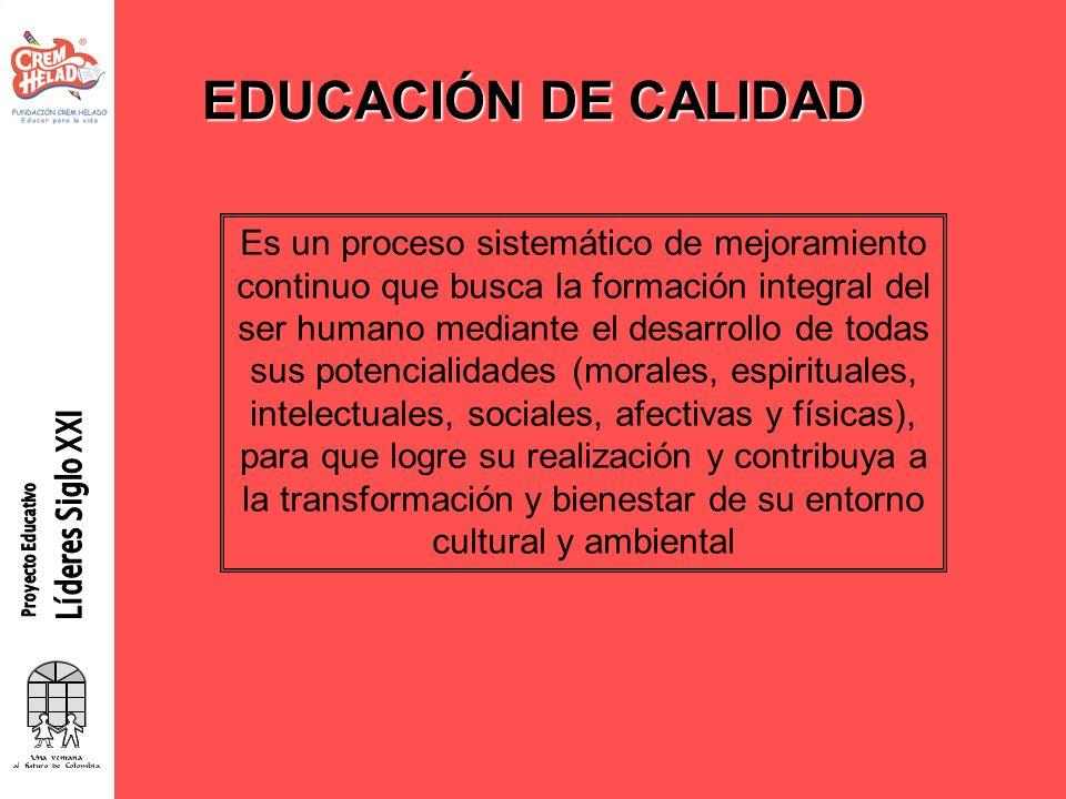 EDUCACIÓN DE CALIDAD Es un proceso sistemático de mejoramiento continuo que busca la formación integral del ser humano mediante el desarrollo de todas