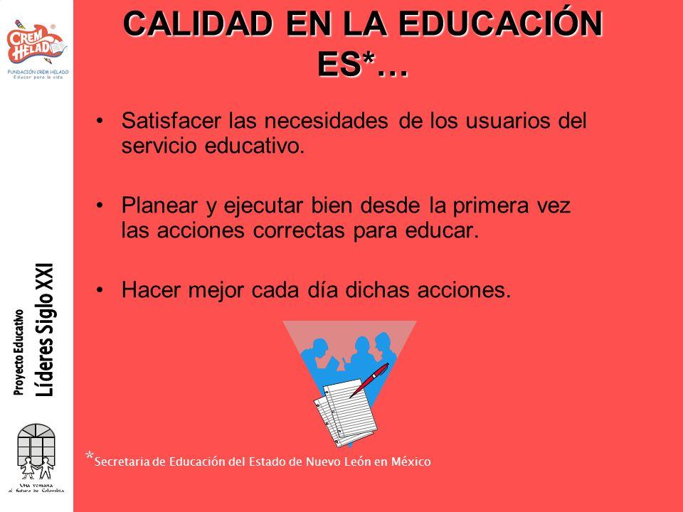 CALIDAD EN LA EDUCACIÓN ES*… Satisfacer las necesidades de los usuarios del servicio educativo. Planear y ejecutar bien desde la primera vez las accio