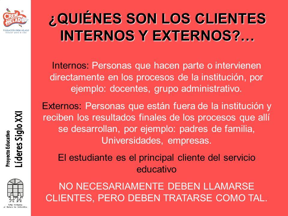 ¿QUIÉNES SON LOS CLIENTES INTERNOS Y EXTERNOS?… Internos: Personas que hacen parte o intervienen directamente en los procesos de la institución, por e