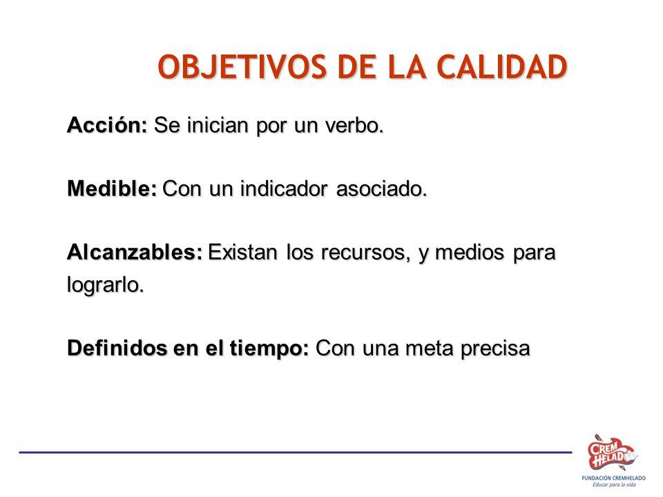 OBJETIVOS DE LA CALIDAD Acción: Se inician por un verbo. Medible: Con un indicador asociado. Alcanzables: Existan los recursos, y medios para lograrlo