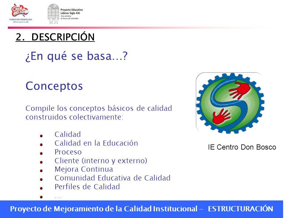 Proyecto de Mejoramiento de la Calidad Institucional - ESTRUCTURACIÓN 2. DESCRIPCIÓN ¿En qué se basa…? Conceptos Compile los conceptos básicos de cali