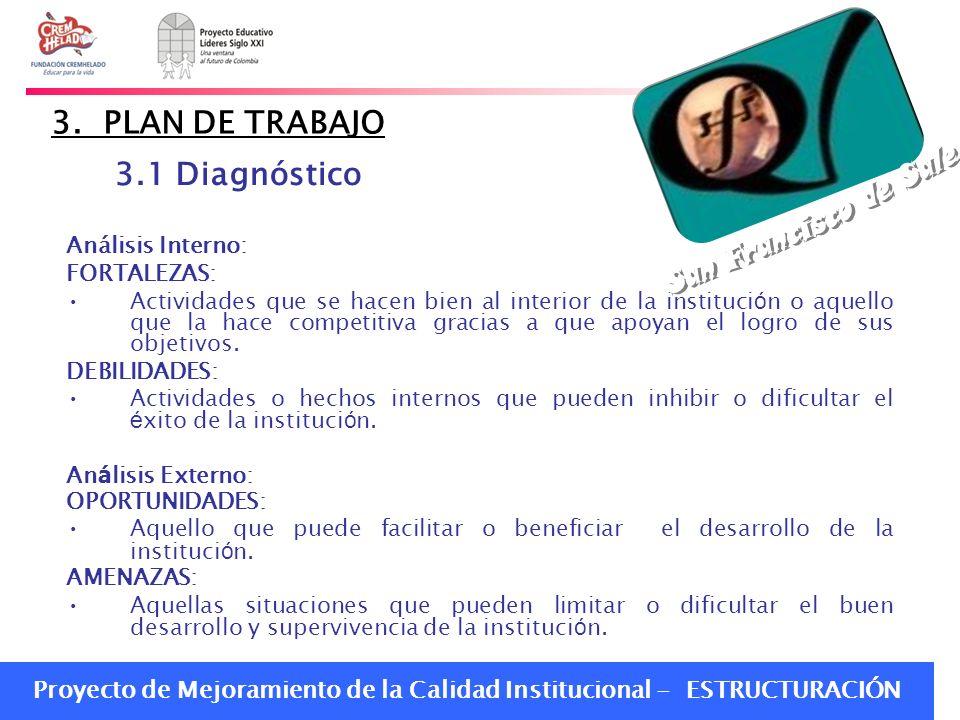 Proyecto de Mejoramiento de la Calidad Institucional - ESTRUCTURACIÓN 3. PLAN DE TRABAJO 3.1 Diagnóstico Análisis Interno: FORTALEZAS: Actividades que